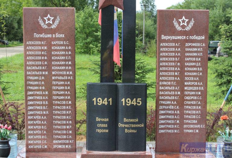 В д. Илейкино открыли памятник воинам-землякам, павшим в годы ВОВ